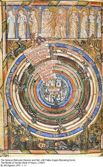 Medieval Cosmology