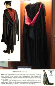 This is what the Oxford University Master of Arts robe and hood looks like, along with an illustration of how it is worn and a description below from the book: Venables, D. R. and Clifford, R. E. Academic Dress: Of The University Of Oxford. Oxford : Thomas-Photos, 1985. The Wade Center owns both the robes and hoods of Charles Williams and C.S. Lewis. The robe featured in this display belonged to Lewis.