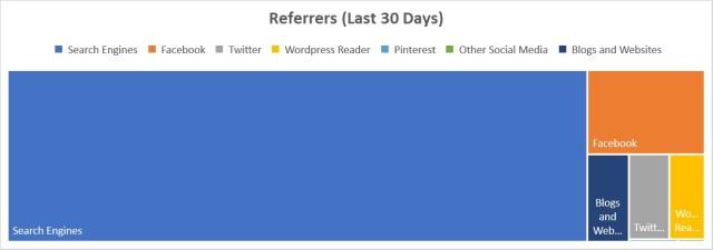 referrers-30-days