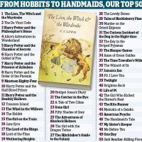 The Lion, the Witch and the Wardrobe is the UK's Favourite Book